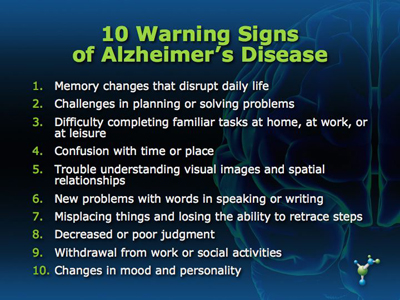 Abuse10warningsigns.jpg (400×300)