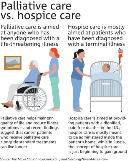 hospice-vs-palliative